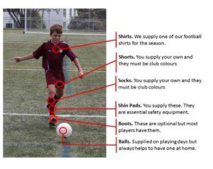Football Players & Equipment